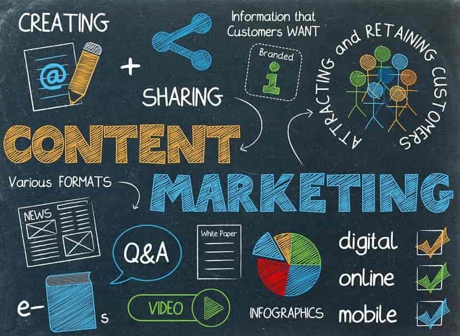 Content Marketing luôn có vai trò đặc biệt quan trọng trong các kênh Marketing Online