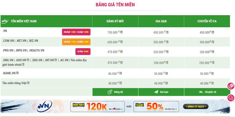 bảng giá mua tên miền website tại pa việt nam